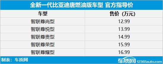 比亚迪全新一代唐上市 售12.99-32.99万元