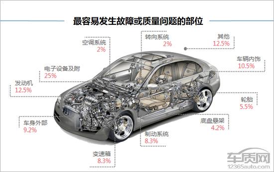 百名车主评新车:2019款荣威i5