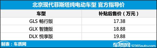 菲斯塔纯电动上市 补贴后售17.38-19.88万