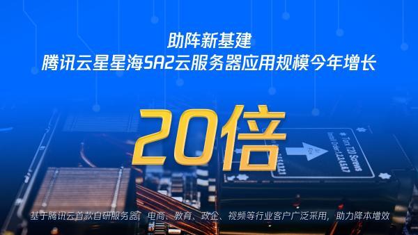 需求激增,腾讯云星星海SA2云服务器应用规模今年增长20倍
