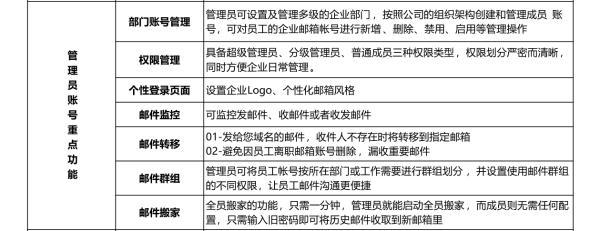 外贸专用企业邮箱品牌——TOM企业邮箱