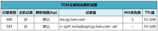 外贸企业邮箱域名是什么?企业内部邮箱域名注册解析怎么做?