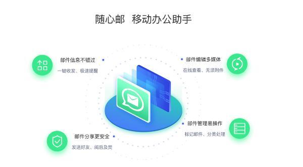 如何注册外贸邮箱?公司邮箱哪个好?微信邮件提醒怎么设置?
