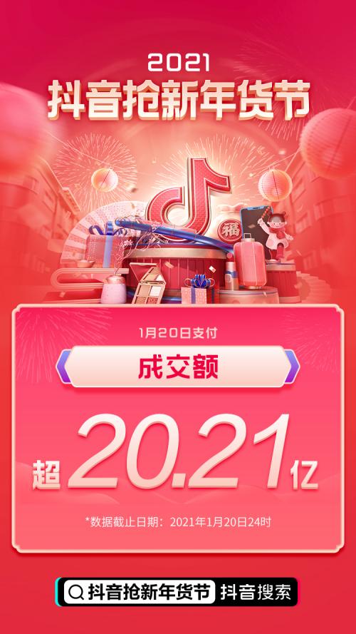 抖音抢新年货节战报出炉!成交额破208亿