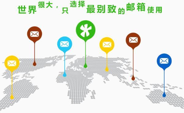 企业邮箱如何注册登陆,企业邮箱怎么收费?企业邮箱哪个更好?