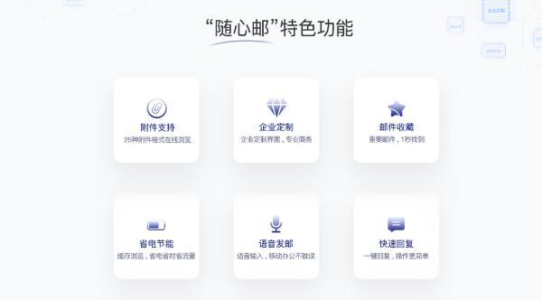 春节假期公司邮件怎么看?外贸企业推荐邮件方便易用