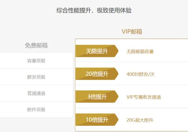 TOM VIP邮箱全新域名来袭,163vip.com、163vip.net抢注即将开始!