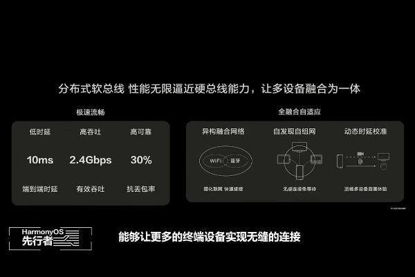 超1亿用户都在用的EMUI 11,还可带来鸿蒙操作系统智能家居新体验