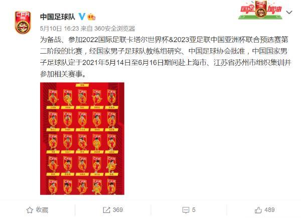 国足最新集训名单出炉:武磊回归,广州队7人上榜,14日集结