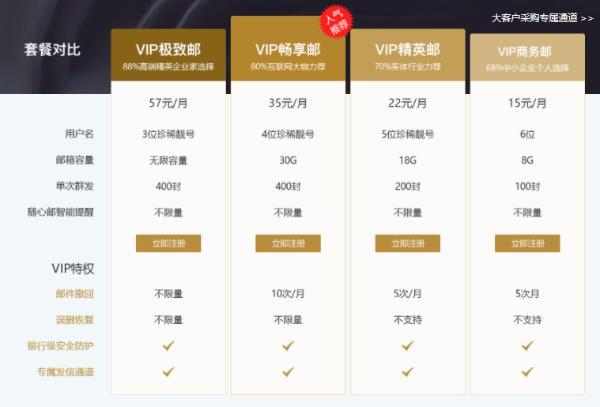 中国的中文邮箱第一品牌是什么?申请邮箱哪个最好?