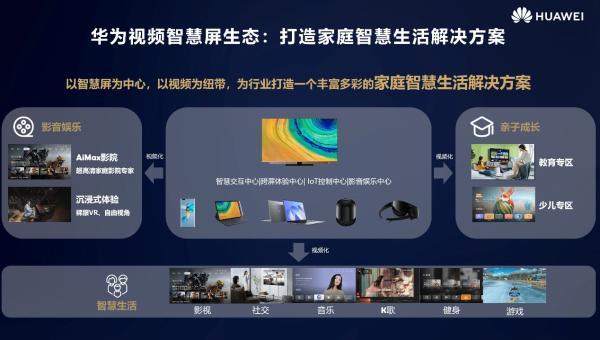 中国网络视听大会 华为视频徐晓林:同心聚力 引领家庭智慧生活新潮流