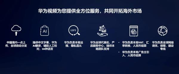 中国网络视听大会|华为视频徐晓林:扬帆出海,助力精品中文内容全球传播