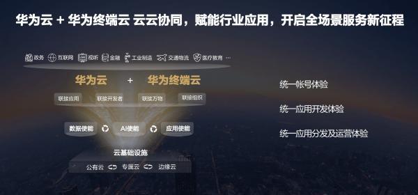 中国网络视听大会 华为张平安:云云协同创新 奋进视听新征程