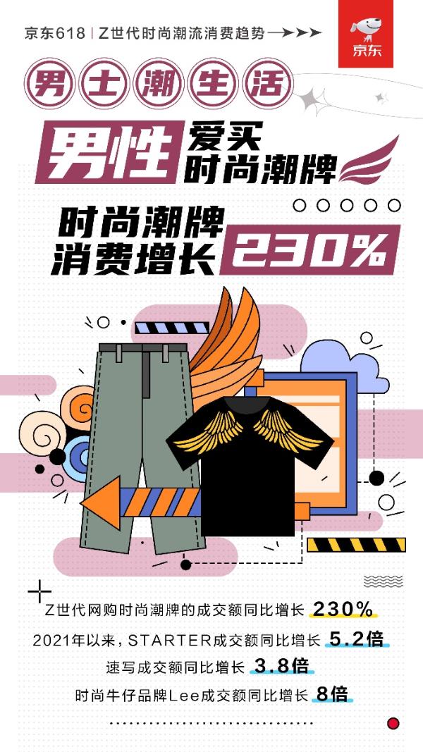 京东618反映Z世代时尚消费偏好:打破标签爱裤装 开叉西装裤爆火