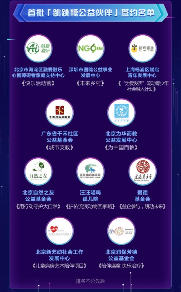 """字节跳动""""跳跳糖公益伙伴计划""""签约10家公益机构,共同探索企业员工参与公益新模式"""