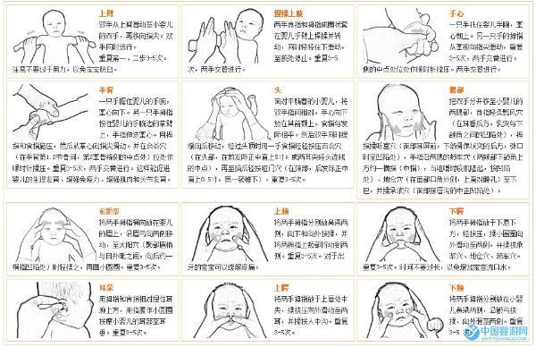 婴儿抚触好处多,这些事情要记得(附婴儿抚触按摩图解)