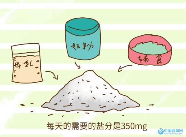 宝宝几岁可以吃盐?