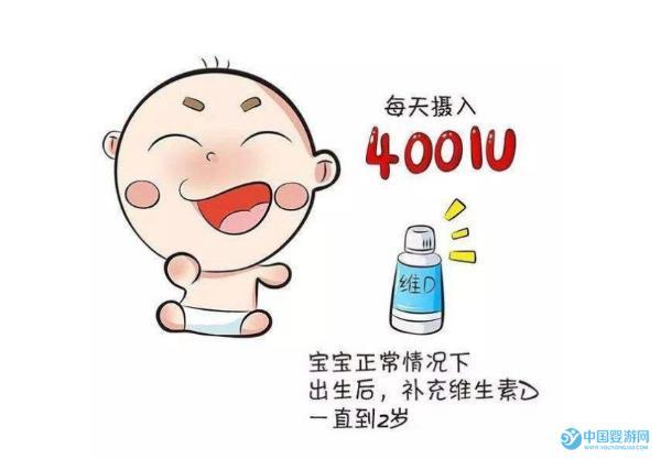 纯母乳喂养的宝宝还需要补充维生素D吗?什么时候补最合适?