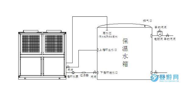 婴儿游泳馆使用空气能热水器和燃气热水器,哪个更省钱