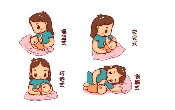 新生儿不吃母乳的六大原因及解决方法,正确的哺乳姿势你要知道