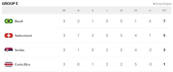 世界杯16强 强强对决