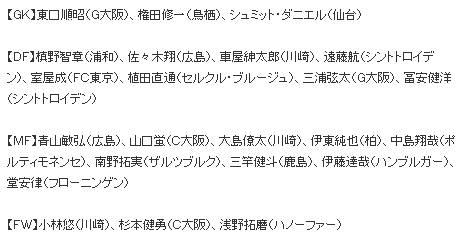 日本公布最新一期23人大名单:17名球员被替换