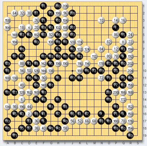局道bus89激战三番棋 遭屠龙谢科发威连扳两局获胜