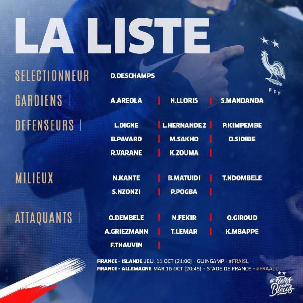 法国大名单:恩东贝莱首次入选,萨科祖马回归拉波尔特落选