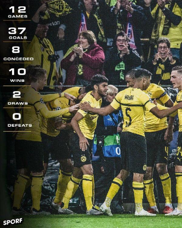 欧冠 多特4-0马竞稳居小组第一 平均进球超3球