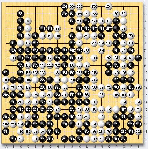 冠军争霸赛32强战临近尾声 范廷钰周睿羊携手晋级