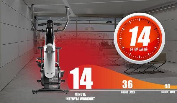 搏飞迈迅M5复合椭圆机,3合1、14分钟、高燃高效2019冲鸭!