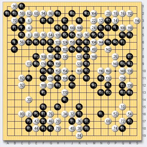 中国棋手实名制征战弈城 谢科童梦成双双屠龙获胜