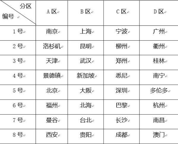 城围联举行2019赛季新闻发布会 本月25日在柳州揭幕
