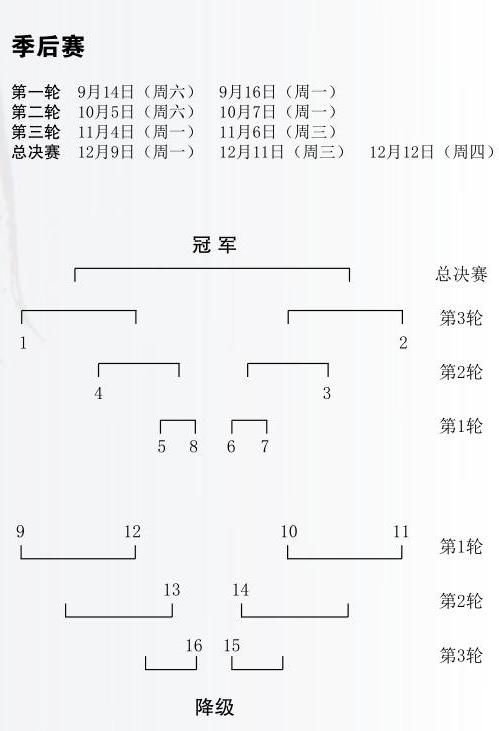 26日季后赛最终轮 金志锡VS辜梓豪 杨鼎新VS朴廷桓