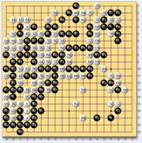 世界冠军争霸赛64强战王昊洋晋级 24日檀啸将出战