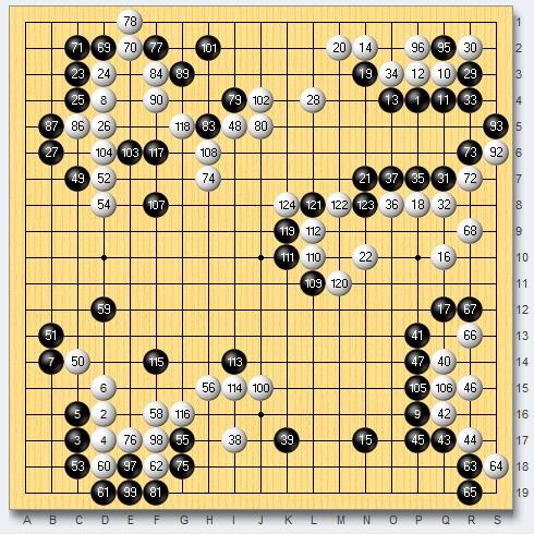 争霸赛中国棋手两胜一负 谢科携手刘兆哲晋级32强