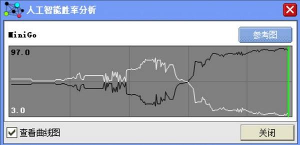 三星杯唐韦星击败廖元赫四进决赛 将与杨鼎新争冠