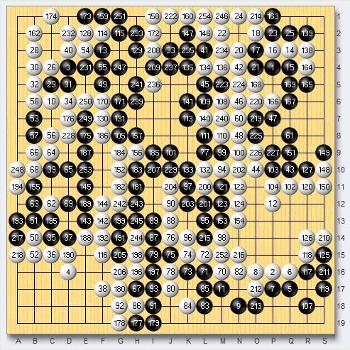 争霸赛于浩然丁浩晋级 16强中国占14席韩国仅剩朴崔