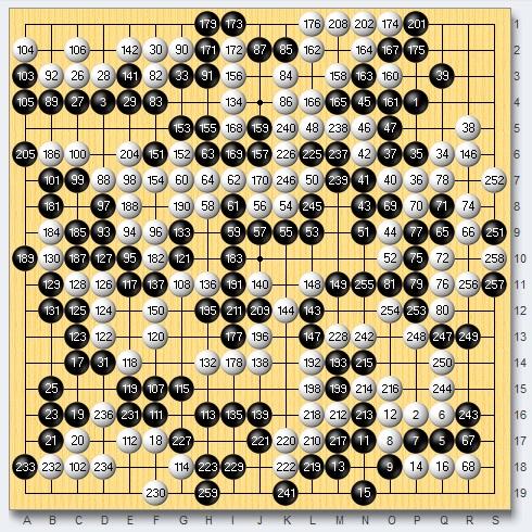 冠军争霸赛中国棋手两战全胜 王昊洋赵中暄晋级16强
