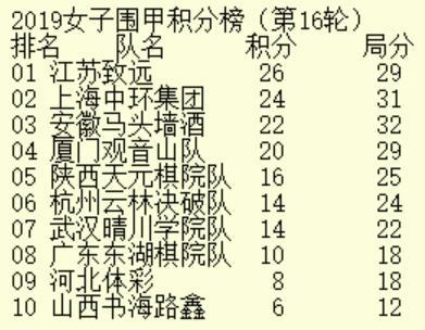 26日直播女甲第17轮 李赫VS陈一鸣 金彩瑛VS潘阳