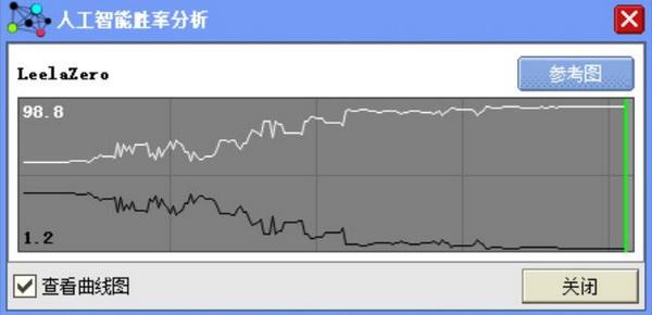 农心杯杨鼎新轻取许家元达成六连胜 25日申真谞攻擂