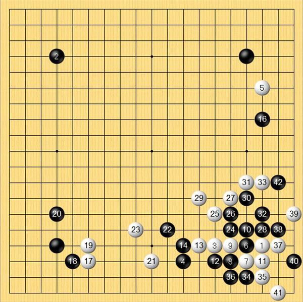 退役赛三番棋第三局波澜不惊 李世石告别职业棋坛