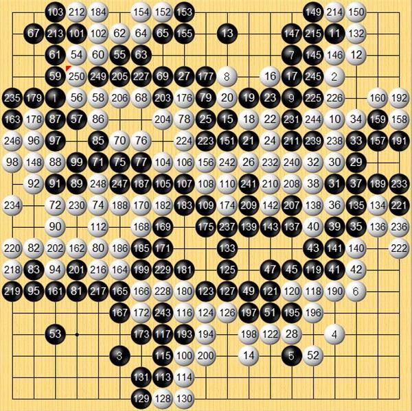 「围棋」高围联南北对抗赛南方队先拔头筹 彭荃虎牙讲解获赞