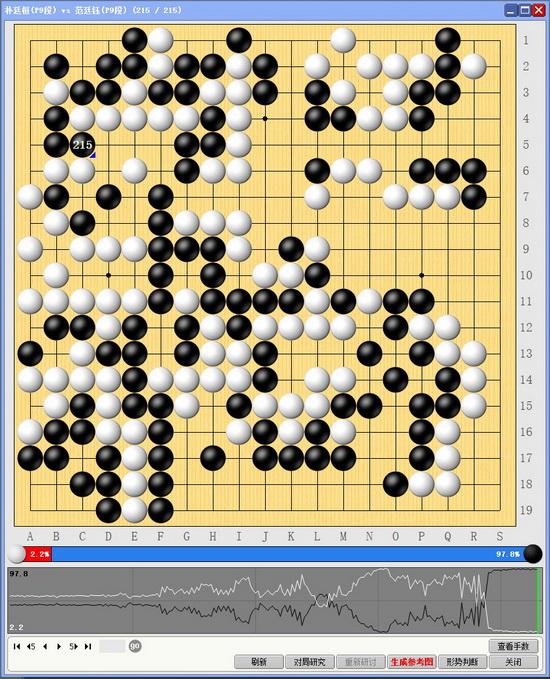 胜率99%朴廷桓难保胜局 范廷钰后程发力强势逆转