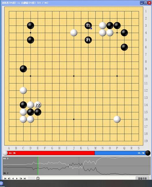 10人赛刘兆哲轻取白赞僖 已过五轮韩方一局不胜