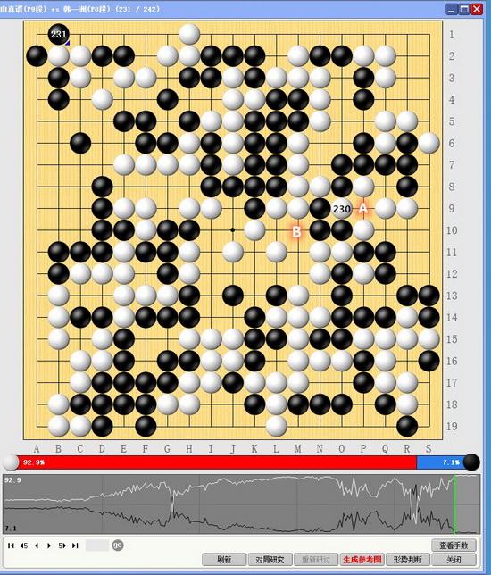 申真谞两胜韩一洲助韩方追成3比5 朴廷桓下场出战
