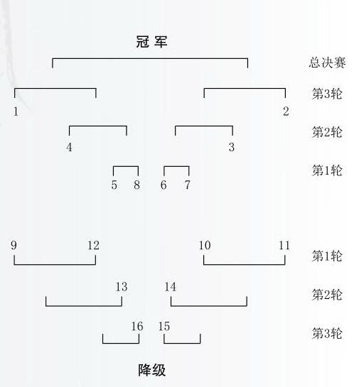 14日季后赛首轮首回合 芈昱廷VS李东勋 柯洁VS戎毅