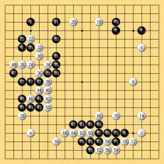 卢始引屠龙大胜田毅 爱思通杯韩方3比2反超比分