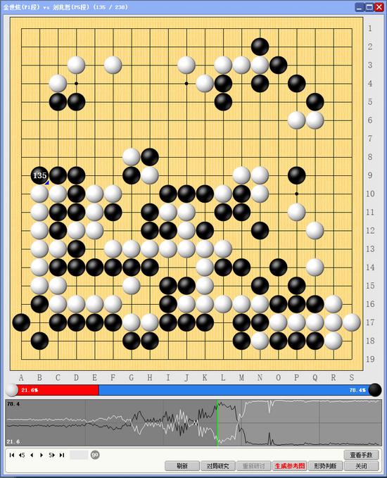 10人赛刘兆哲逆风翻盘胜金世炫 中方4:0遥遥领先