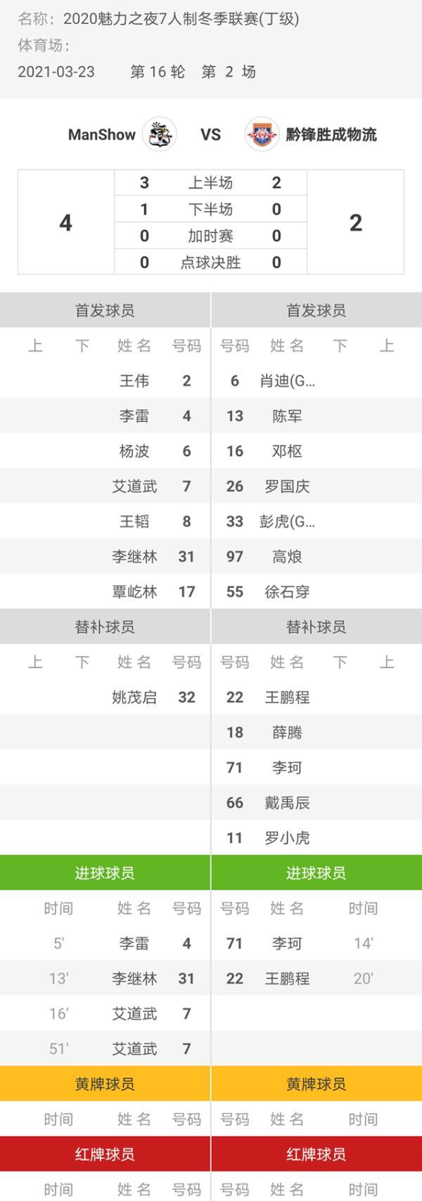 魅力之夜2020赛季7人制足球冬季联赛 ManShow4-2黔锋胜成物流
